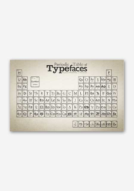 periodic table of typefaces graphic designers inspiration poster